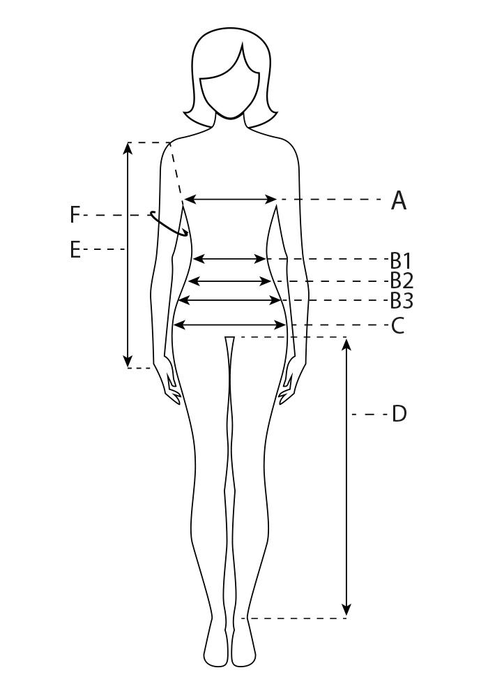 размер одежды моделей